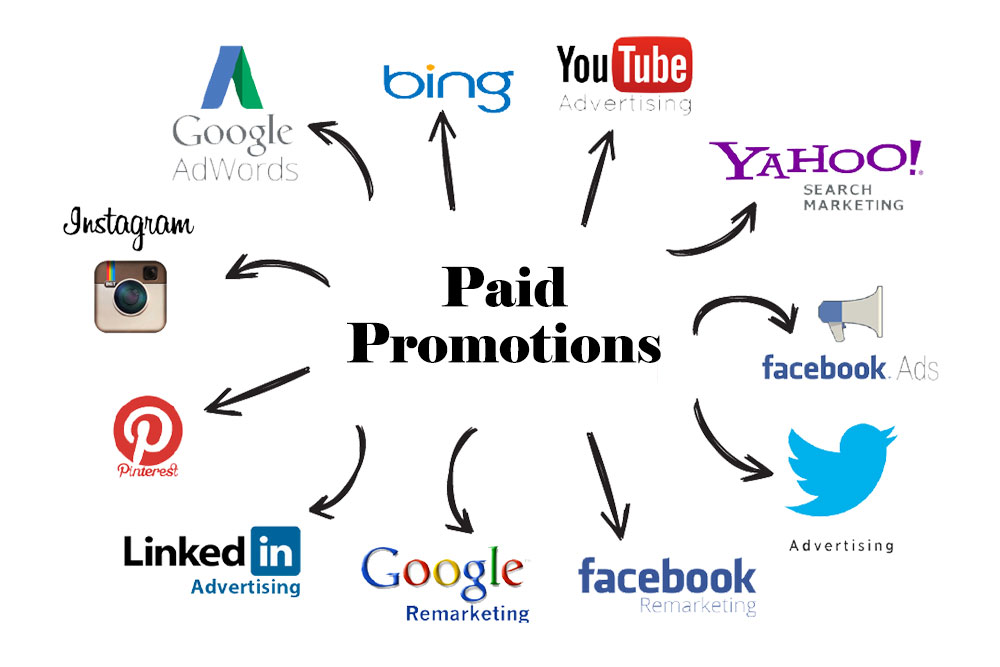 Paid-Promotions